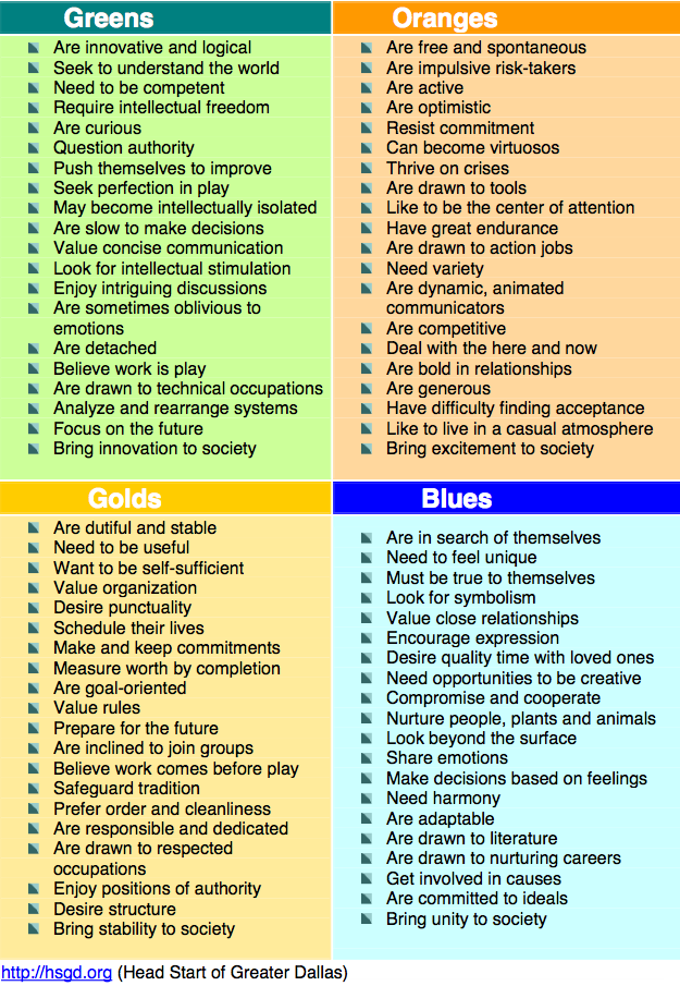 1000+ images about Personality - True Colors.. on Pinterest ...