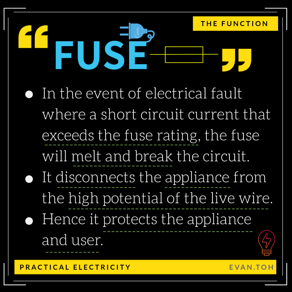 Functions Fuse And Earth Wire