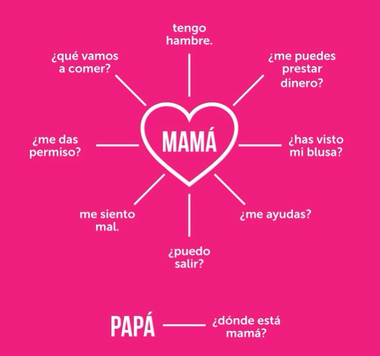Mi mami lo es todo para mi ♥   Yo ♥ a mi Mamá   Pinterest ...