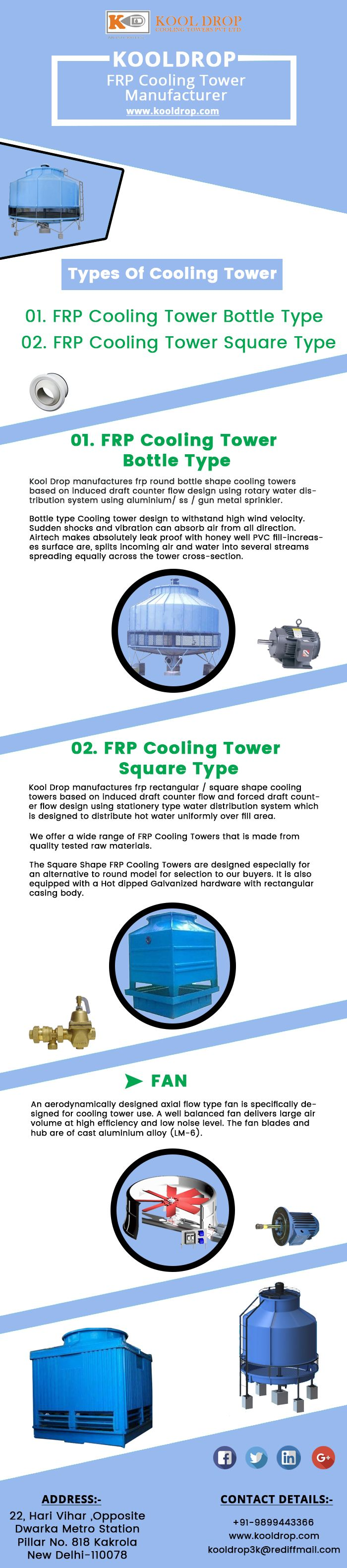 Kool Drop Cooling Towers Pvt Ltd Are Leading Manufacturer And