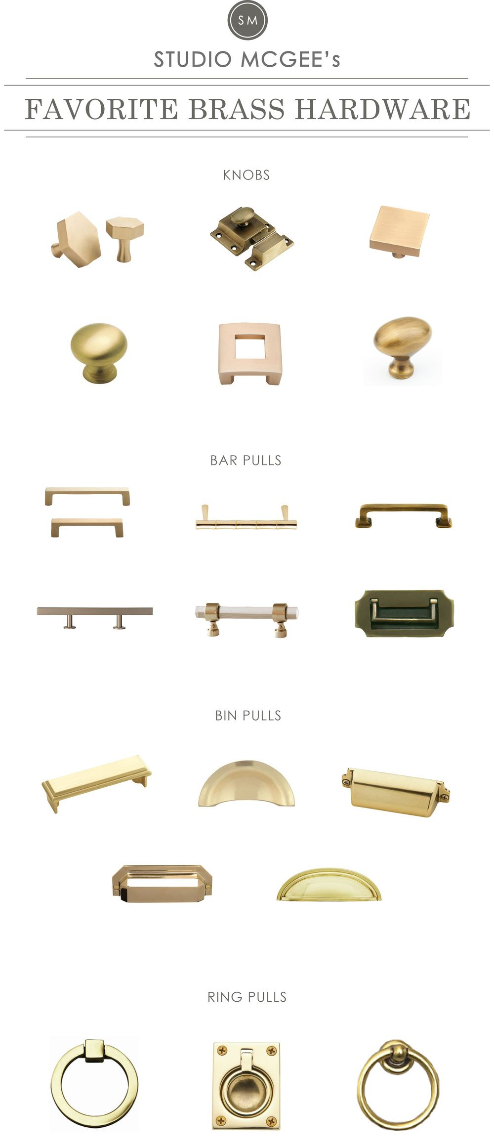 Cabinet Pull Knobs A Roundup Of Our Favorite Brass Hardware Grey Kitchen Hardware