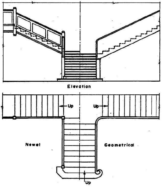 Bifurcated stairs ideas for the house pinterest for Staircases types