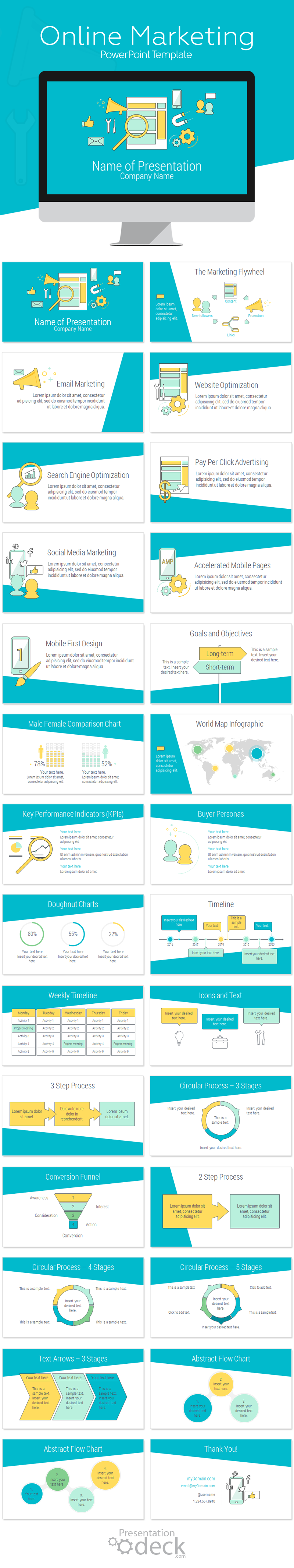 Online Marketing PowerPoint Template   Ppt Presentation
