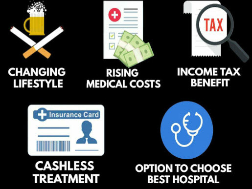 5 Reasons Why Health Insurance Is Mandatory Indian Stock Market Hot Tips Picks In Shares Of India In 2020 Health Insurance Health Insurance