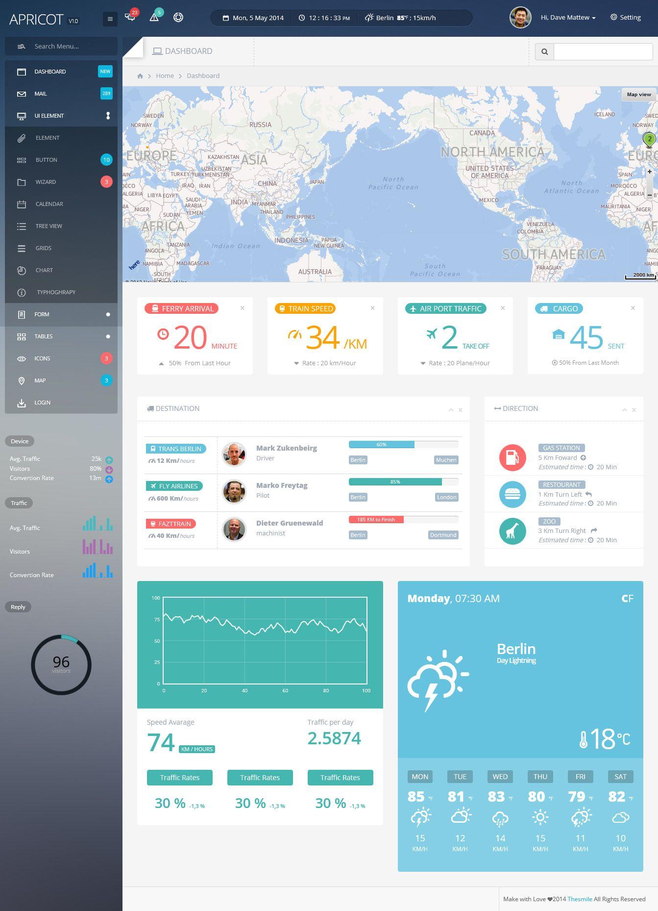 Apricot Bootstrap 3 Admin Dashboard Template Dashboard