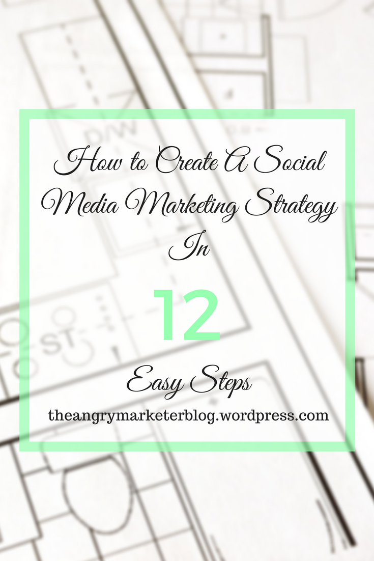 How To Create A Social Media Marketing Strategy In  Easy Steps