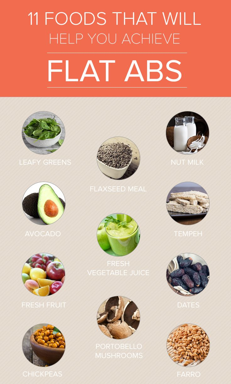 Trying to get flat abs? Here are 11 foods that may help