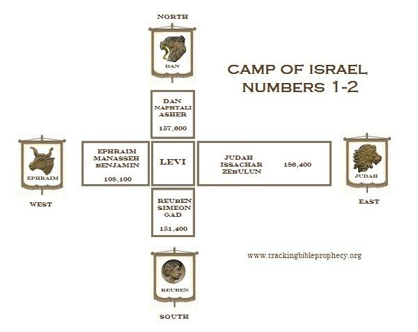 Image result for tribes of israel camped around the tabernacle
