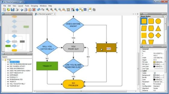 Yworks Yed Is Free Flow Chart Workflow Project Management Network
