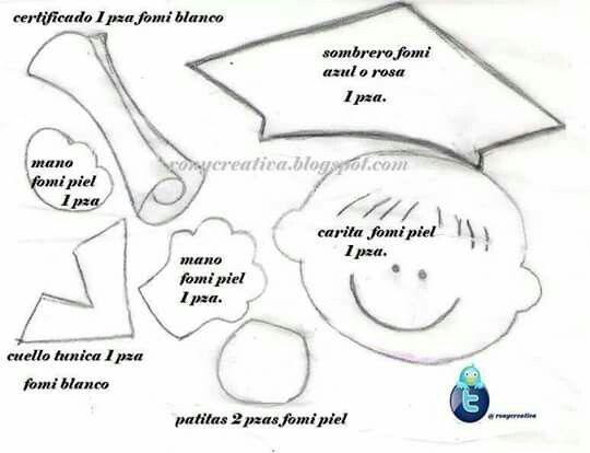 Graduado 2