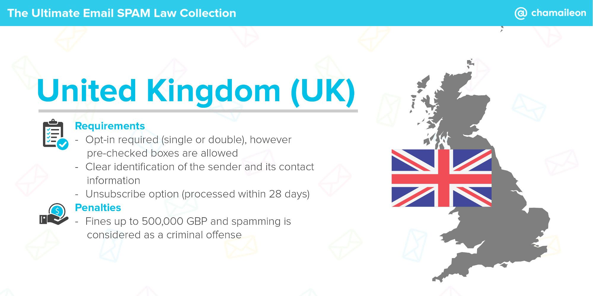 The Ultimate Email Spam Law Collection 28 Countries Included