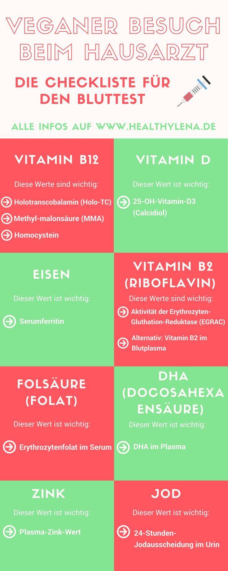 Veganer Besuch beim Hausarzt – Die Checkliste für den Bluttest