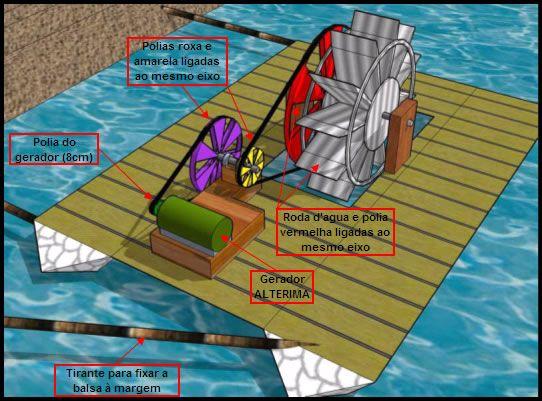 527e8e8644f Imagem roda d agua fabricamos geradores baixa rotação para rodas dagua ou  flutuantes polias para flutuantes micro usina mini usina hidreletrica