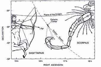 Scorpittarius