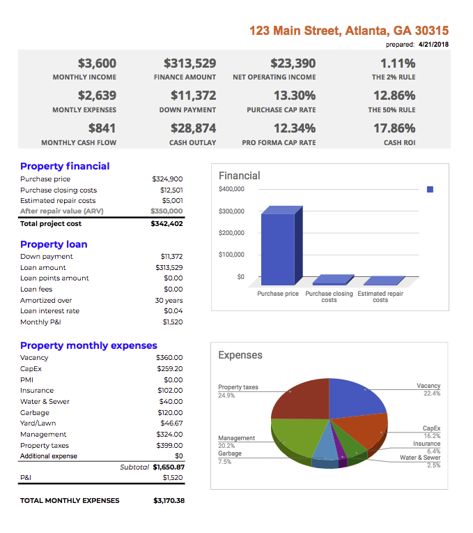 The Ultimate Real Estate Investing Spreadsheet Real Estate Investing Investing Budgeting Money
