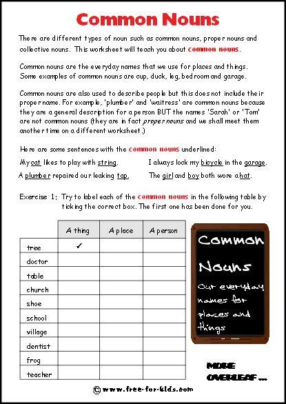 Common Noun Worksheets Nouns Worksheet, Common Nouns, Common Nouns  Worksheet