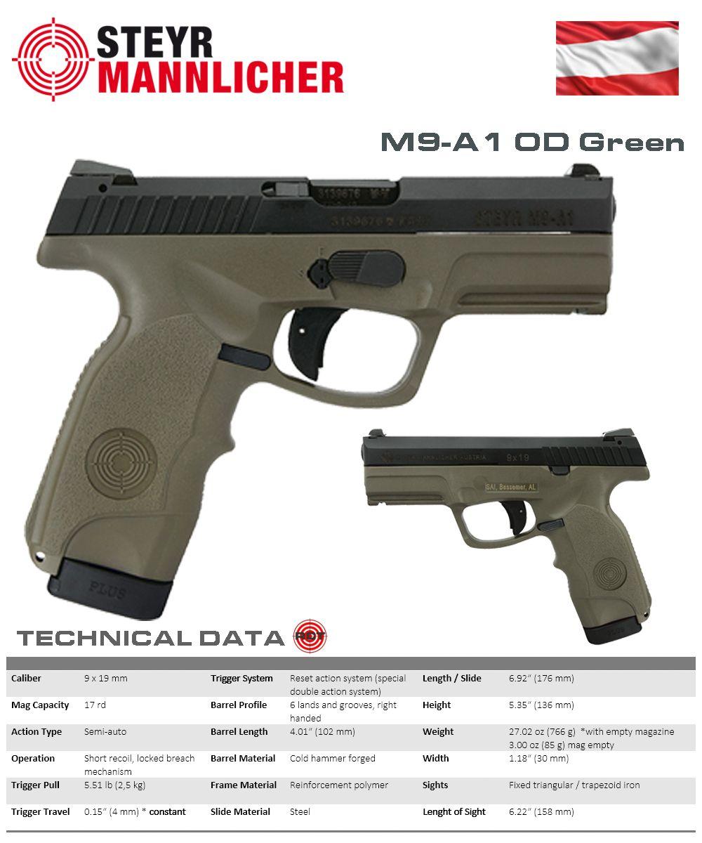 Pin by Chris on Tactical gear | Guns, Hand guns, Military guns