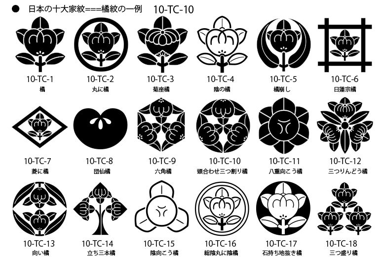十大家紋 橘紋の一例 Japanese Patterns Japan Tattoo Chinese
