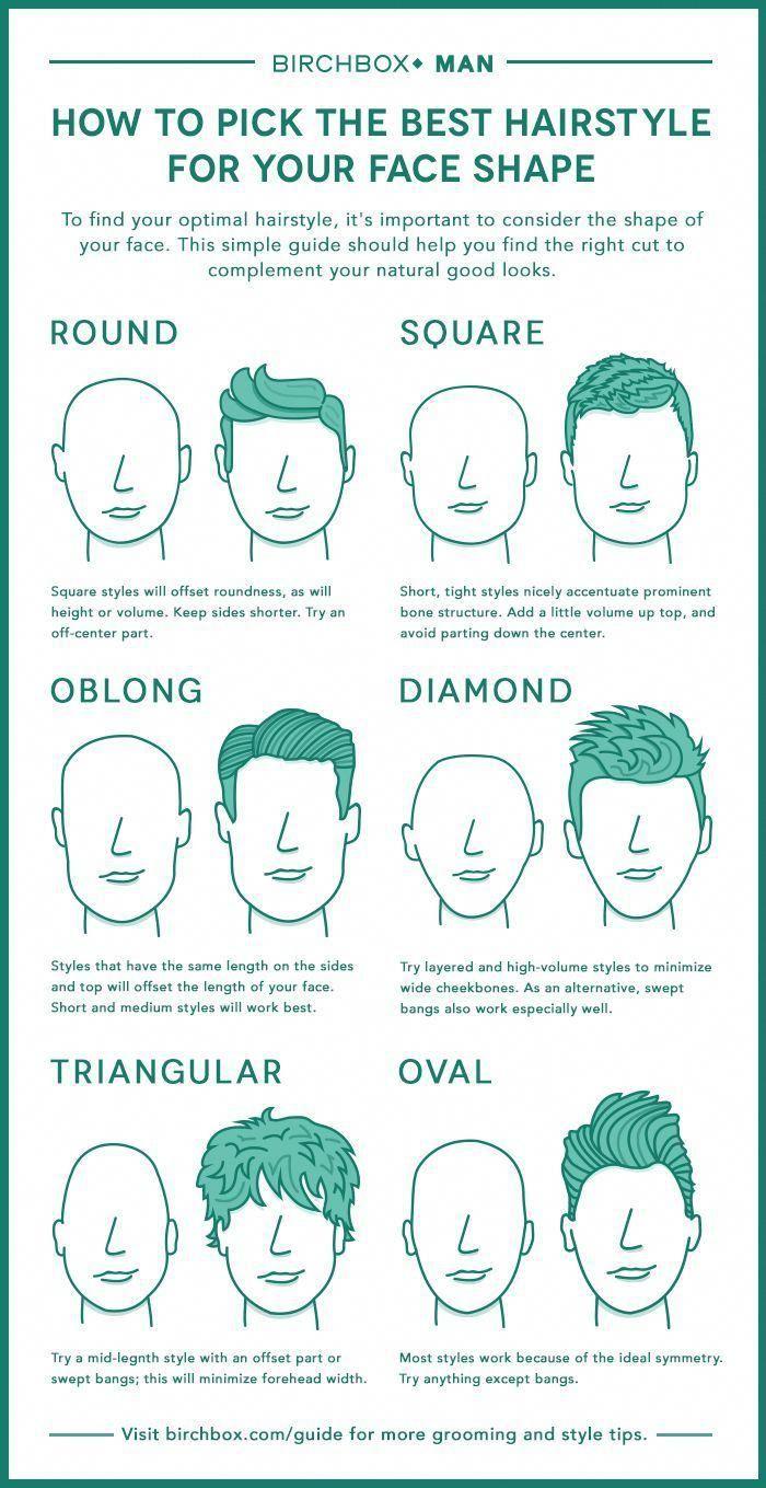 Great medium men's haircuts... #mensmediumhaircutsthickhair | Cool hairstyles for men, Face ...