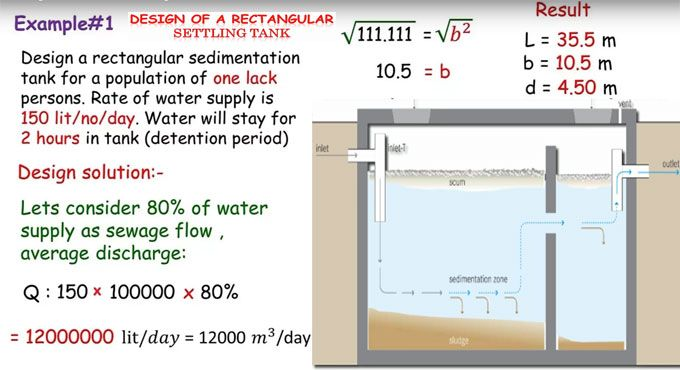 Learn to make the design calculation for a rectangular sedimentation