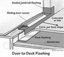 Patio Door Flashing Detail - Bing Images  sc 1 st  Pinterest & Patio Door Flashing Detail - Bing Images | Building Techniques ...