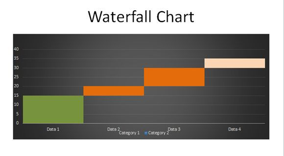 Waterfall Chart in PowerPoint 2010 PDF Documents, PowerPoint - waterfall chart