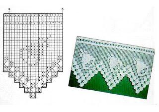 Filet hkeln filet crochet glocke bell diagram only click on filet hkeln filet crochet glocke bell diagram only click on pic ccuart Gallery