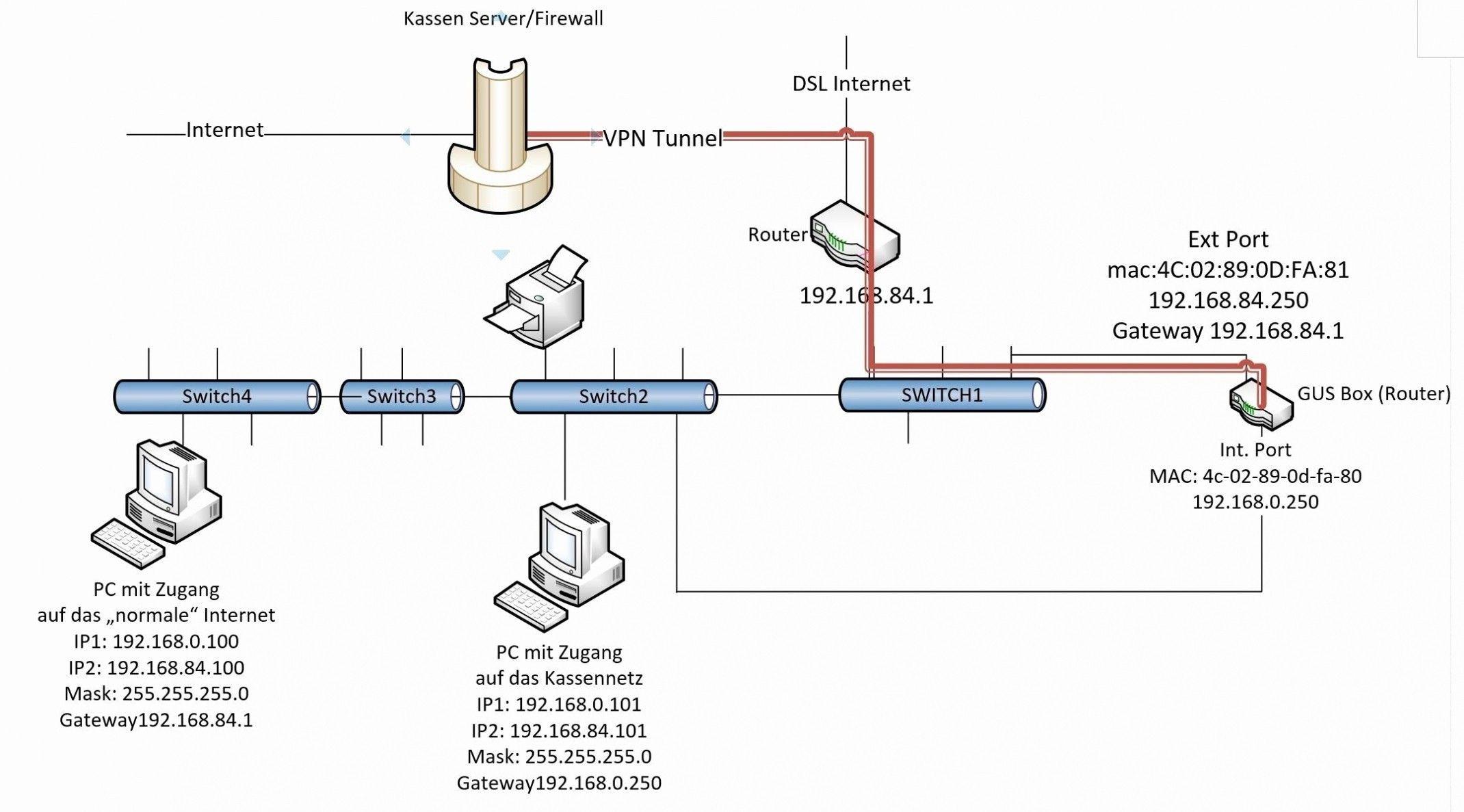 Unique Schematic For Dummies Diagram Wiringdiagram Diagramming Di Garage Door Opener Remote Craftsman Garage Door Opener Garage Door Opener Troubleshooting
