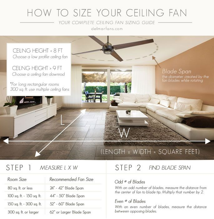 Casablanca 59510 panama 54 ceiling fan with remote snow white tip for ceiling fan measurement aloadofball Gallery