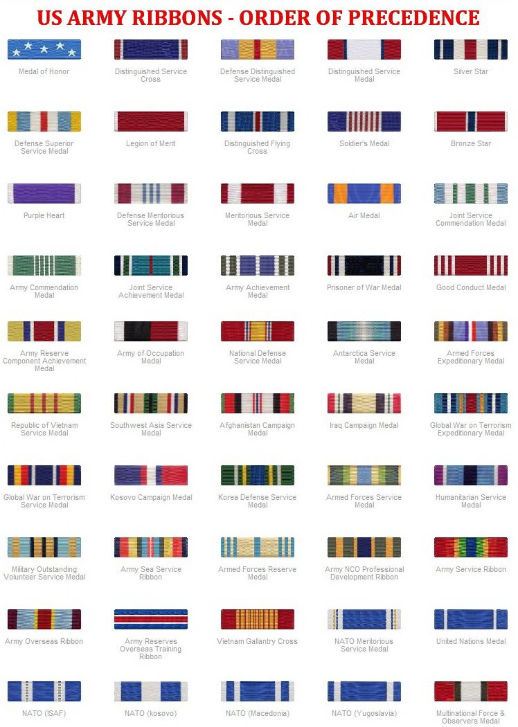 USAF AIR FORCE ARMY NAVY MARINES Military Ribbons Chart my way - us navy address for resume