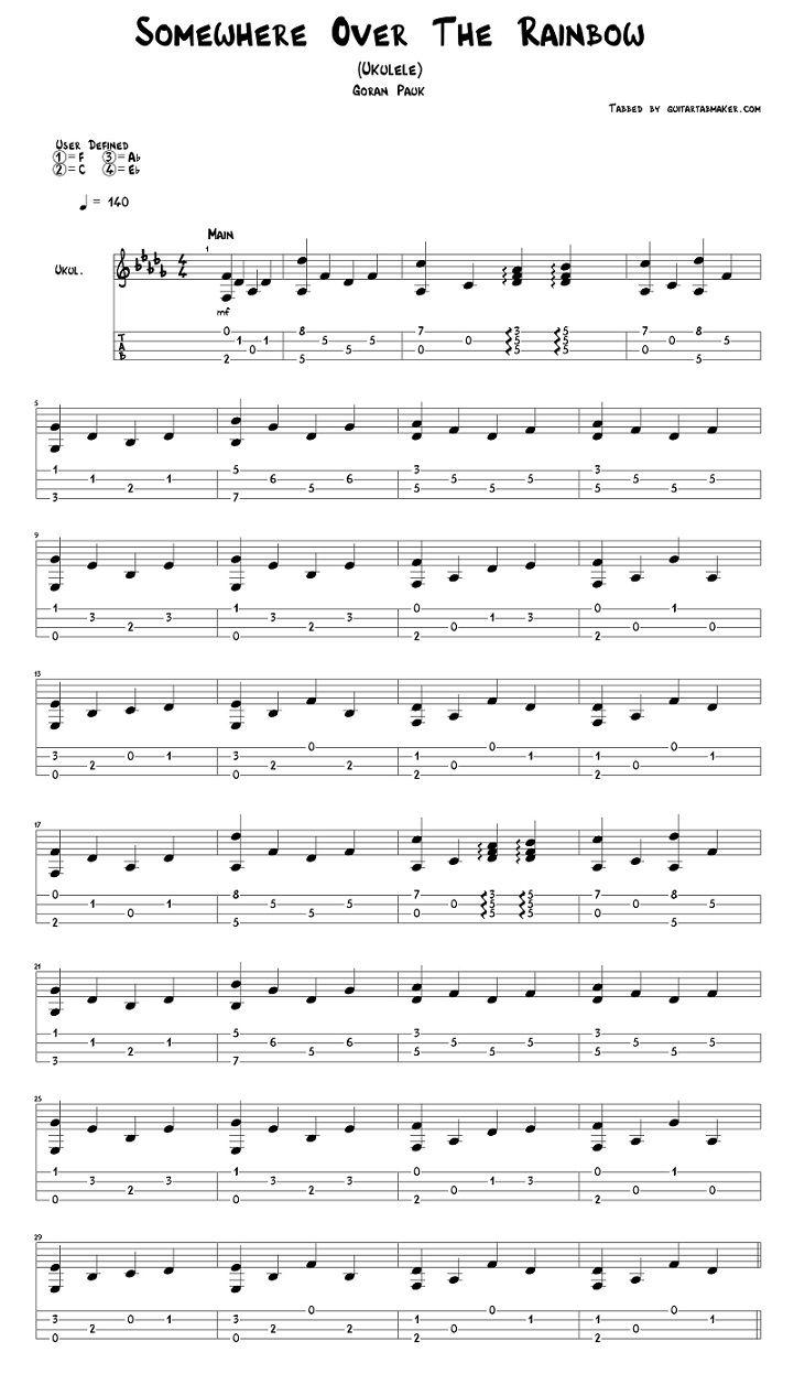 Somewhere over the rainbow fingerstyle ukulele tab guitar somewhere over the rainbow fingerstyle ukulele tab hexwebz Images