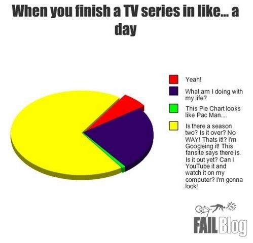 How You Feel When You Finish A Tv Series In A Day Funny Picture