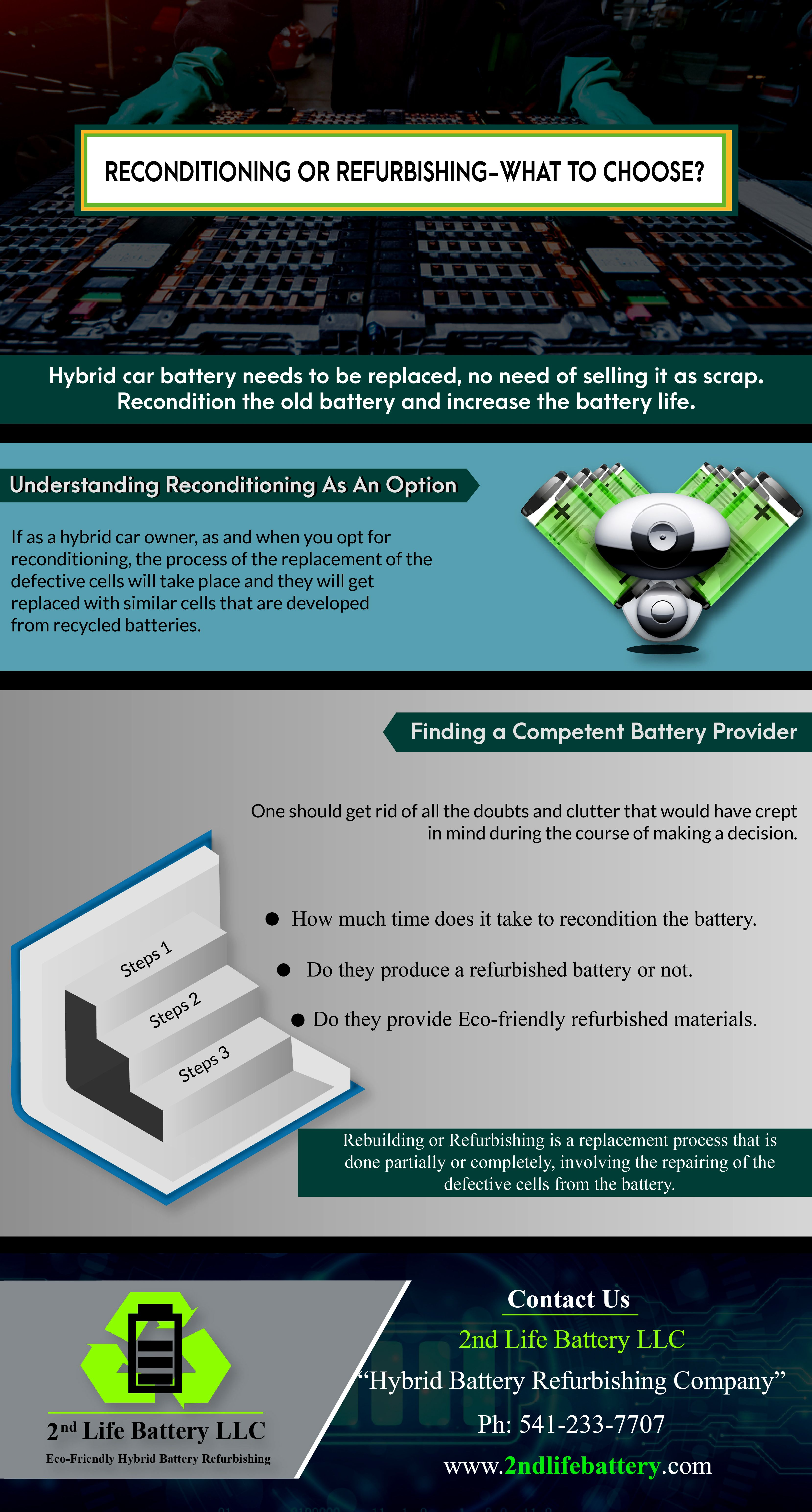 What To Choose From Hybrid Car Battery Reconditioning Or