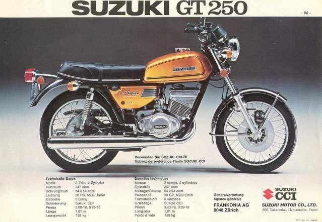 Suzuki Gt250m Vintage Motorcycle Posters Japanese Motorcycle Suzuki Bikes