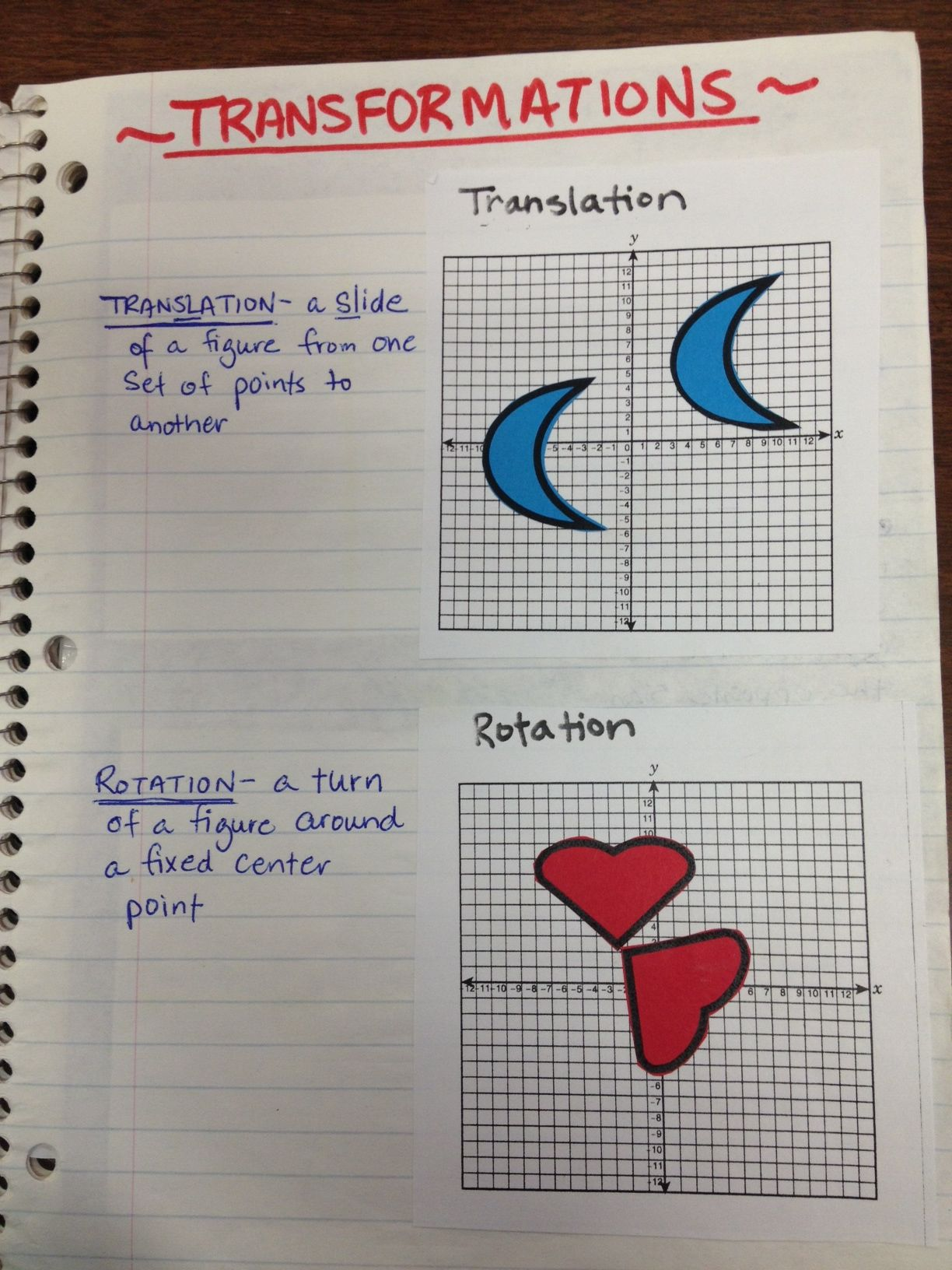 1 Of 2 Transformations Pages For Interactive Notebook
