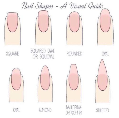 Auf der Suche nach einer neuen Nagelform? Versuchen Sie für den Herbst 2015 ein natürliches Squoval, das auf langen Fingern und dicken, neutralen und kräftigen Farben gut aussieht. Welche Form bevorzugen Sie? - http://deadline-toptrendspint.whitejumpsuit.tk #nailsshape