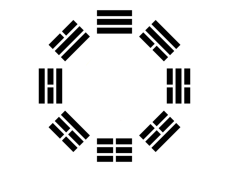 The Bagua Chinese Literally Eight Symbols Are Eight