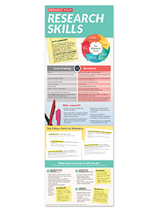 View Full Page Research Skills Poster In 2020 Research Skills Research Information Literacy