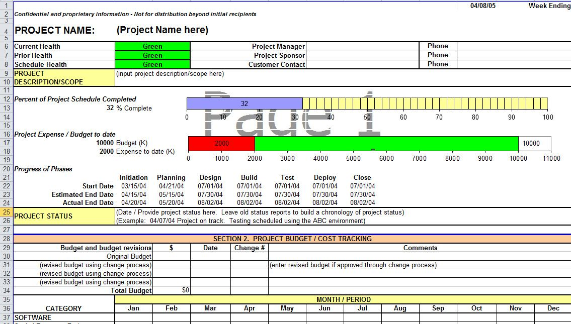 Project Status Report Sample Project Status Report Progress