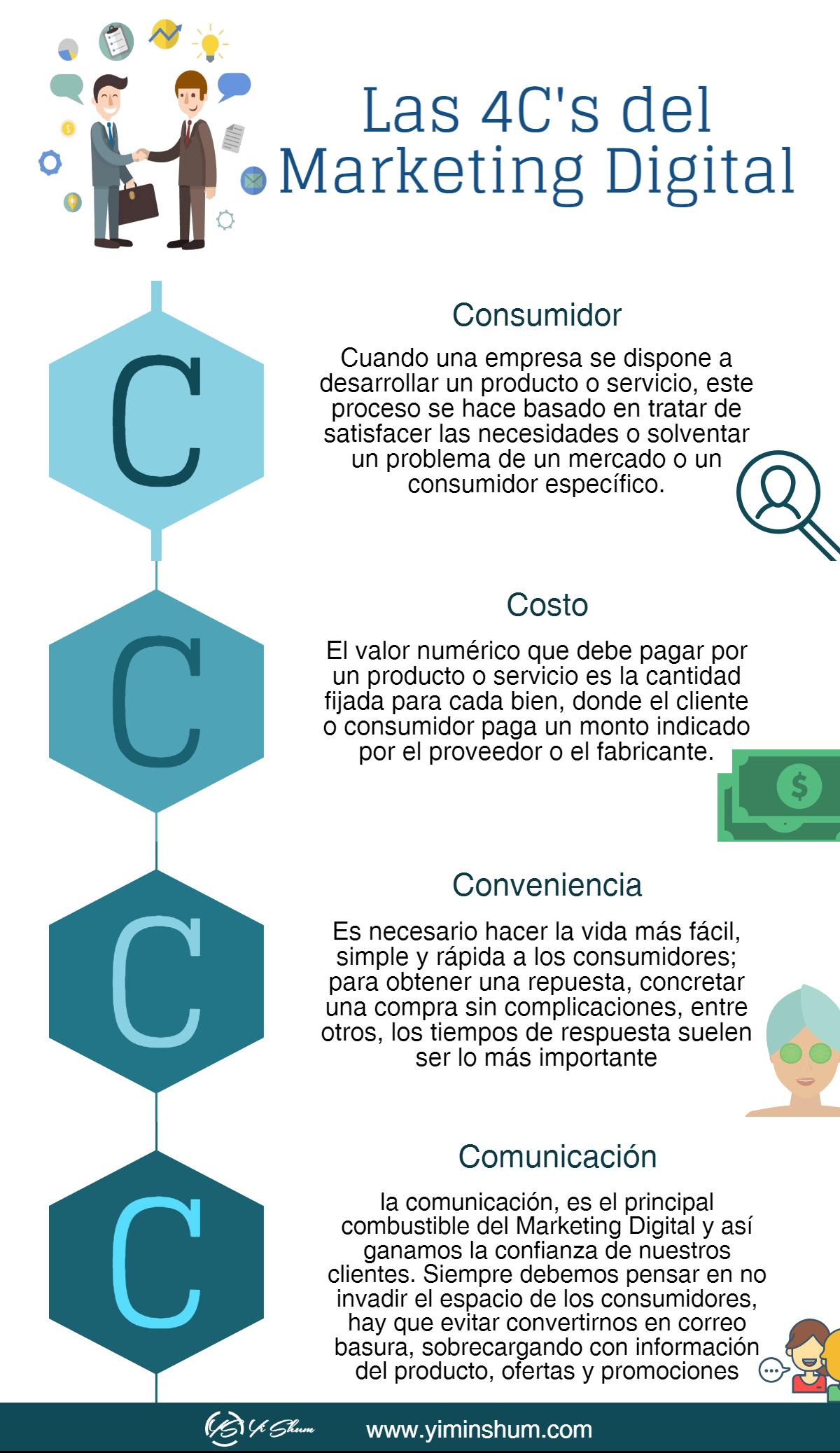 Marketing Mix: Las 4C del Marketing Digital