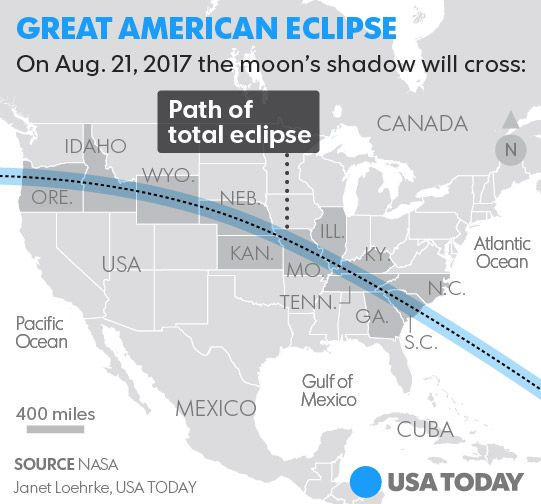 The Great American Eclipse Is A Year From Today Science