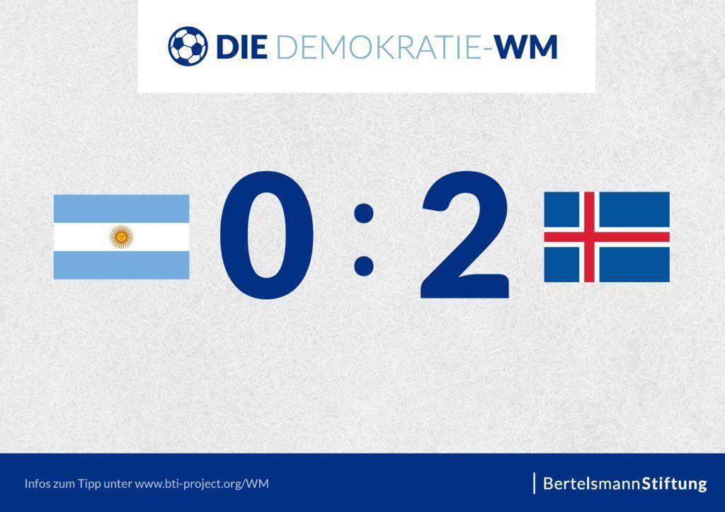 Tipp Argentinien Island