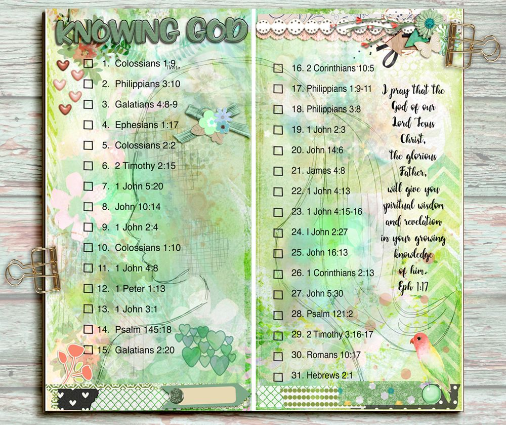 Download the printable knowing god bible journaling prompts pdf for