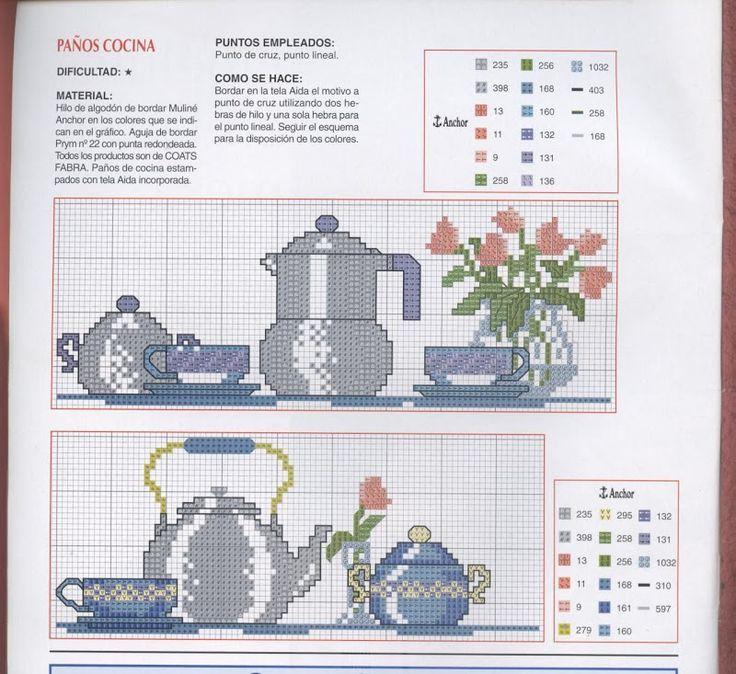 Resultado de imagem para cross stitch cook oven | loza | Pinterest ...