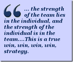 Team Building Quotes Entrancing Team Building Quotes  Google Search  Quotes  Pinterest  Team