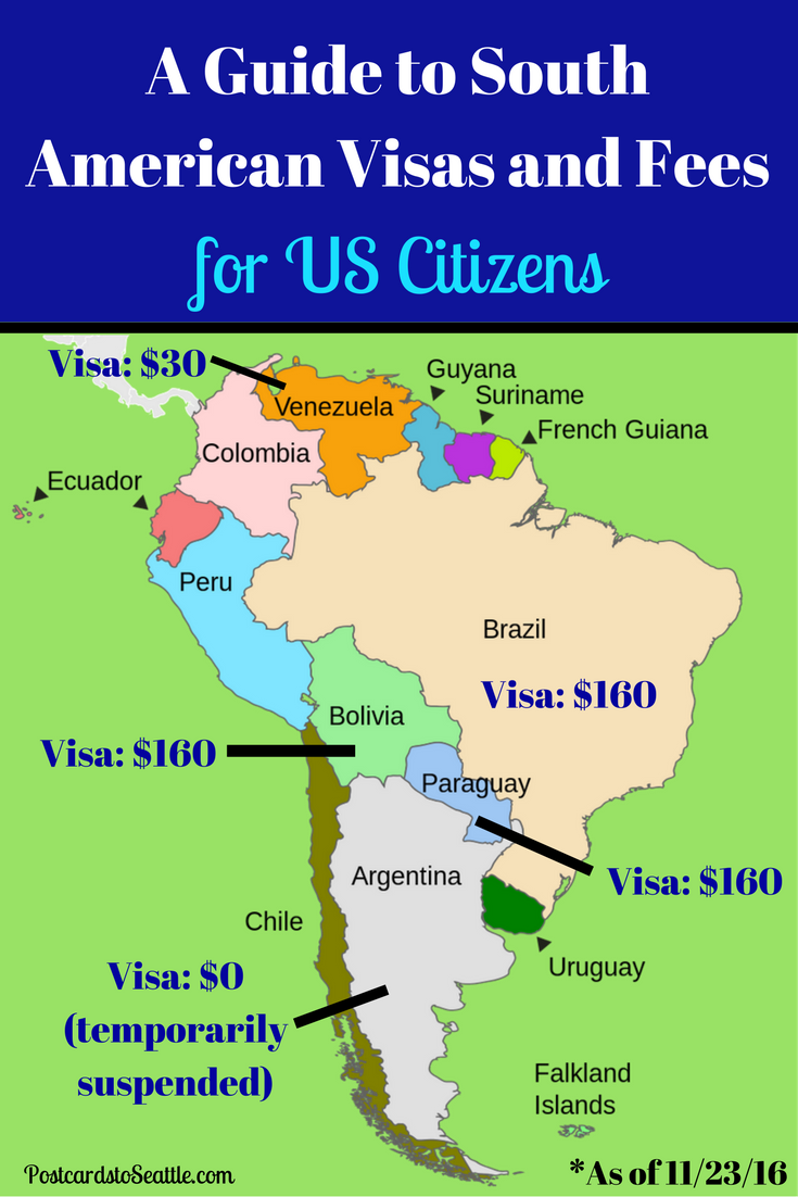 A Guide to South American Visas and Fees for US Citizens
