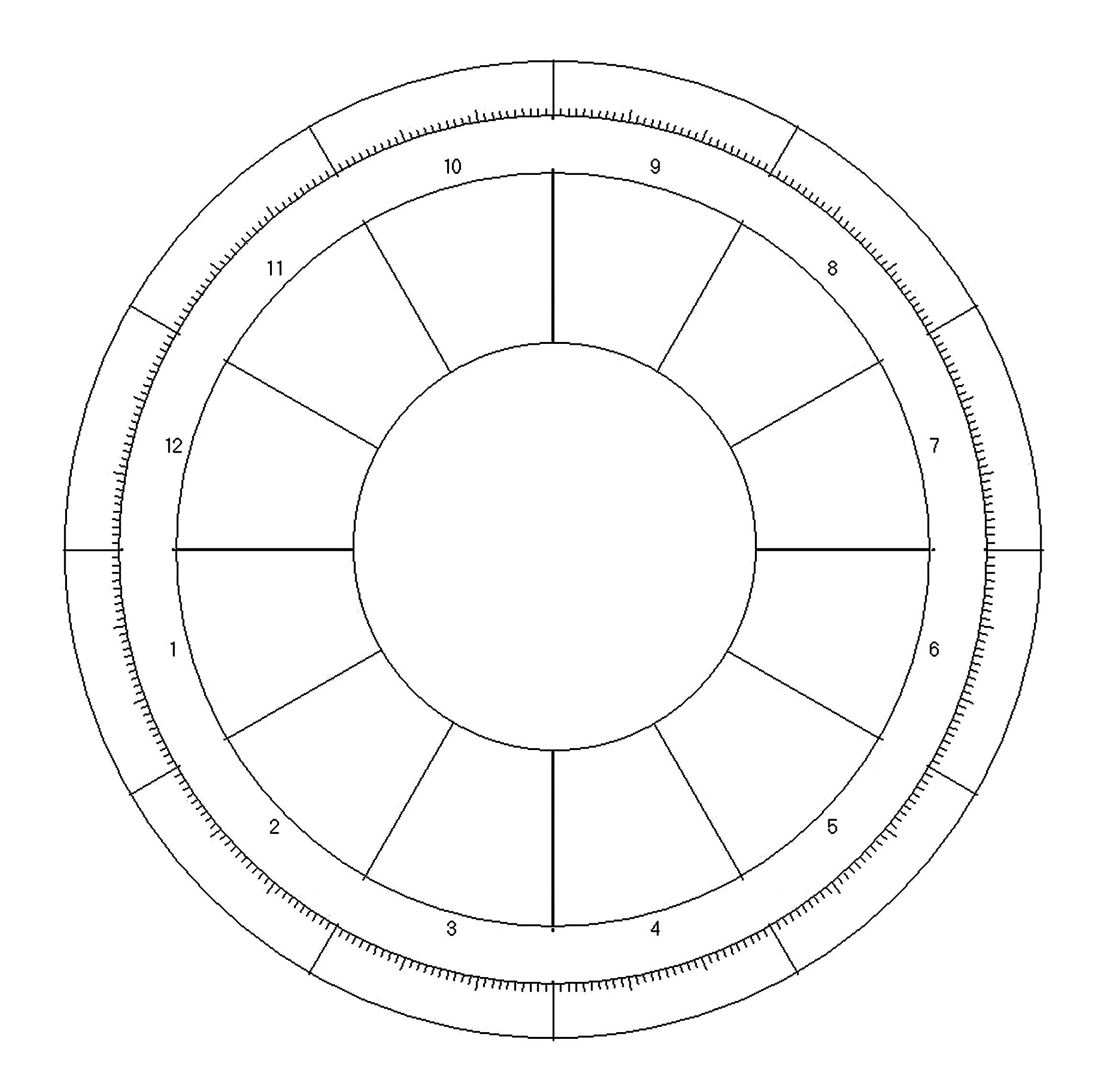 Image Result For Astrological Wheel Template