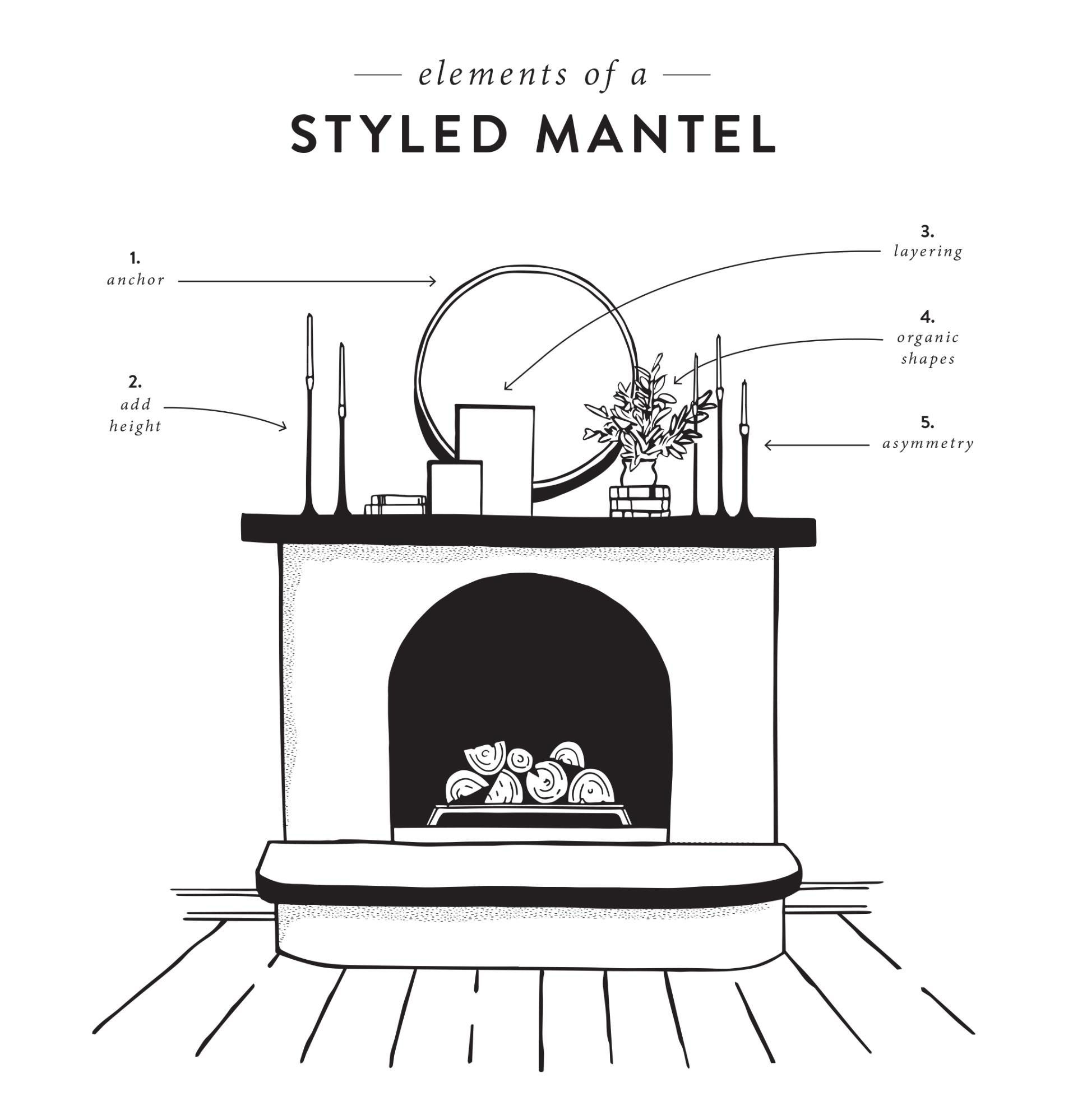 How To Decorate A Mantel Ideas Amp Tips
