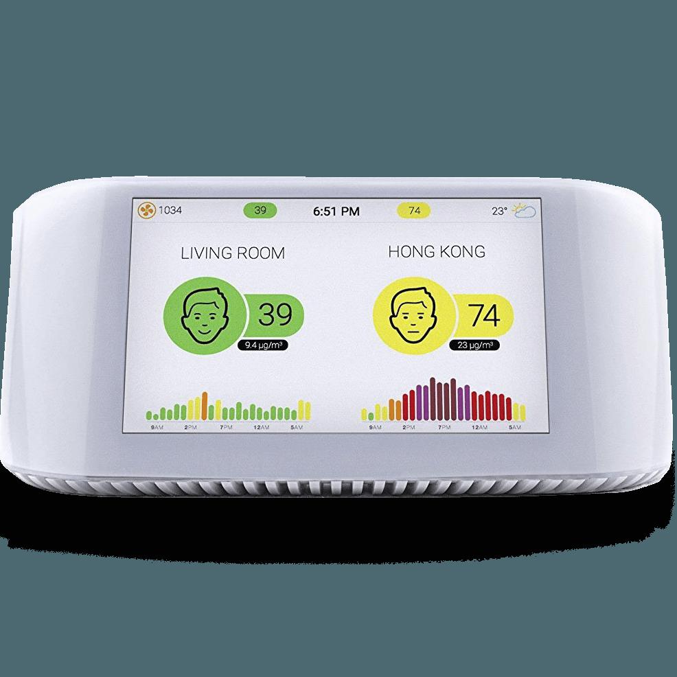 IQAir AirVisual Pro Air quality monitor, Air quality