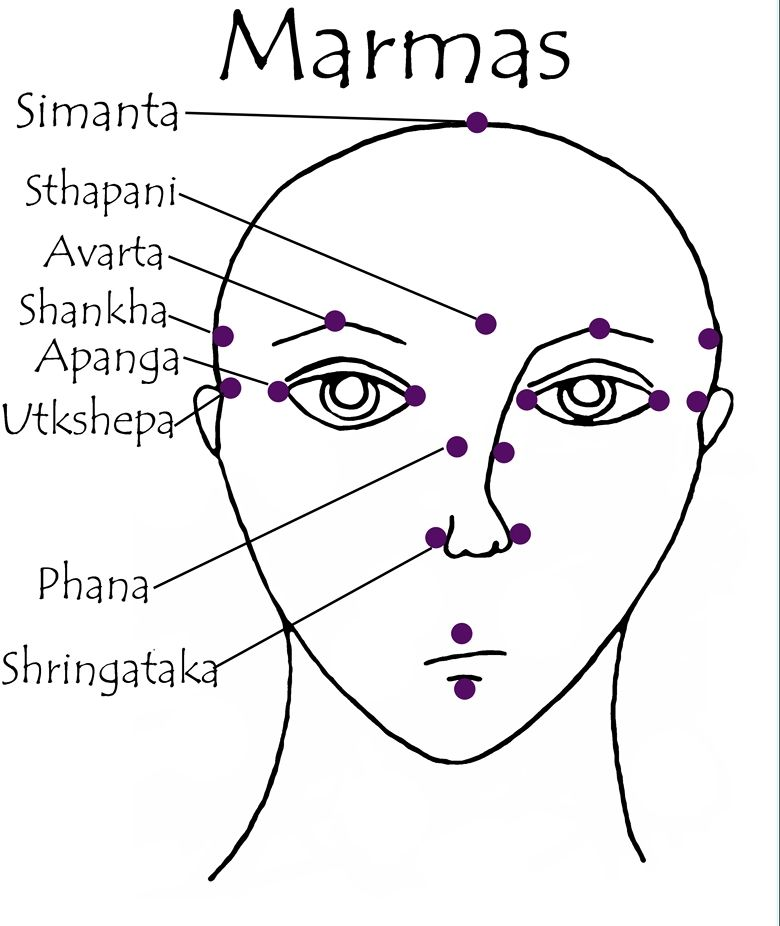 Marma points - Indian Head Massage | massage and healing ...
